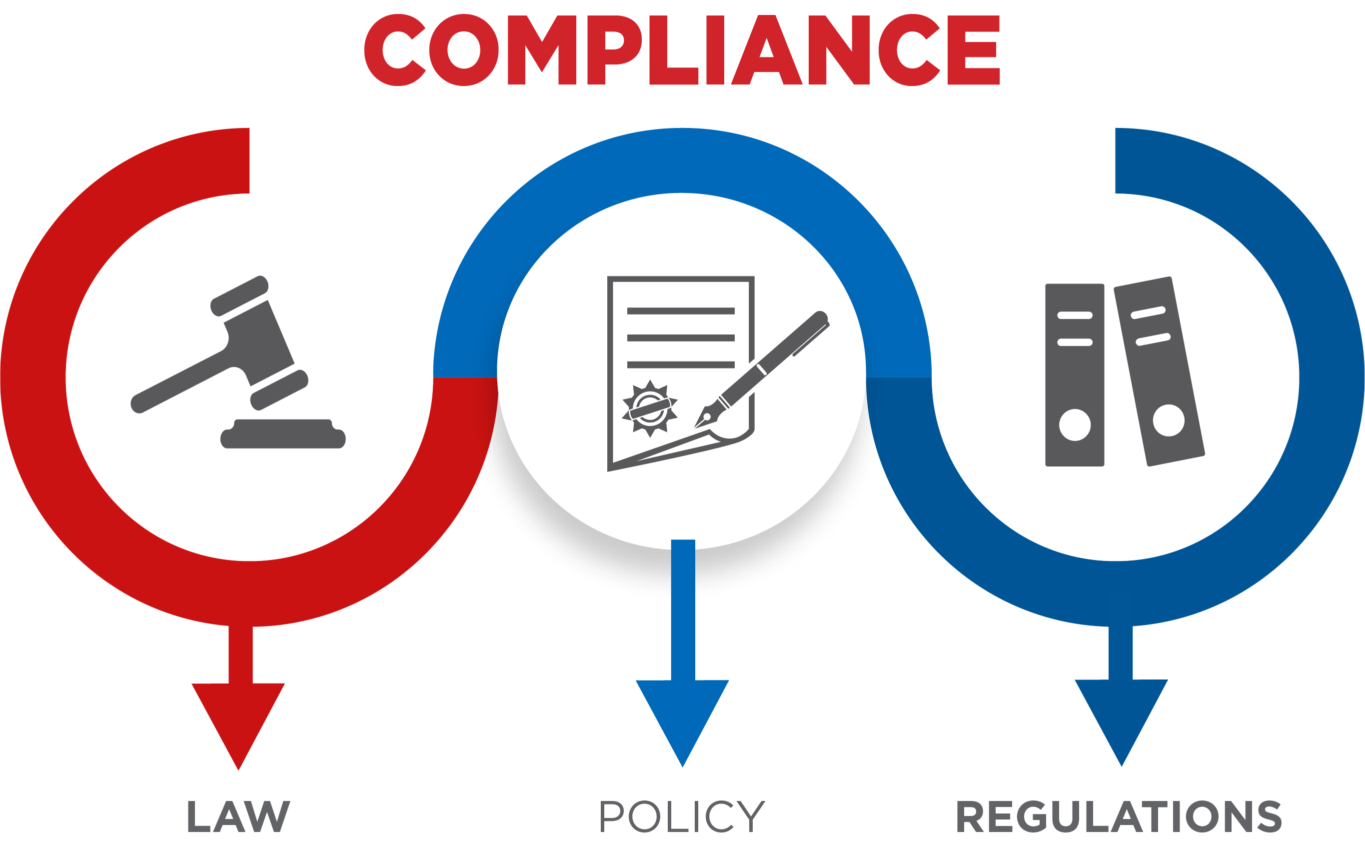 Employee Benefits Compliance graphic.