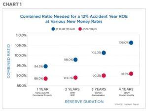 IOA 3Q20 CIAB Recap Chart 1